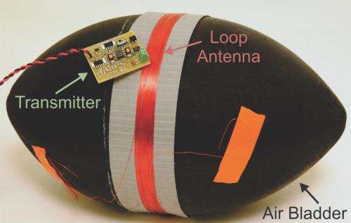 Crossing the goal line: New tech tracks football in 3-D space