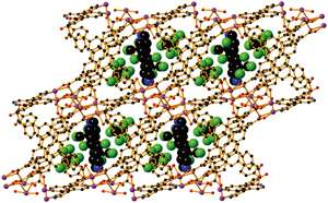 Flexible metal–organic frameworks with a range of pore sizes are made by threading through molecular ligands