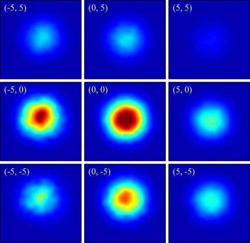 Hollow optical fibers for UV light