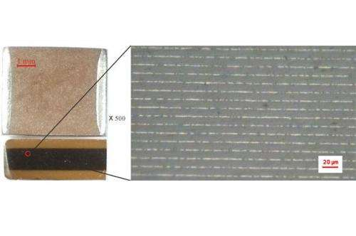 Nano scale, mega scope