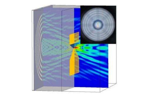 Room-temperature bow-tie terahertz detectors integrated with focusing optics
