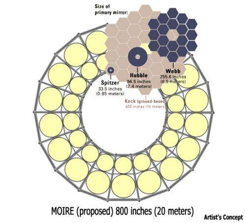 Telescope tech using membrane optics moves to Phase 2