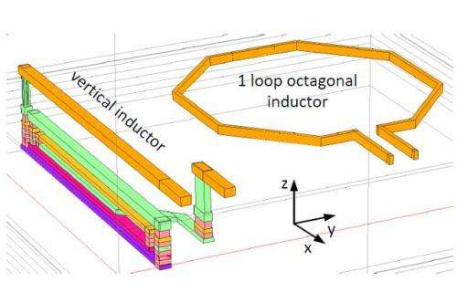 The first broadband amplifier using vertical inductors