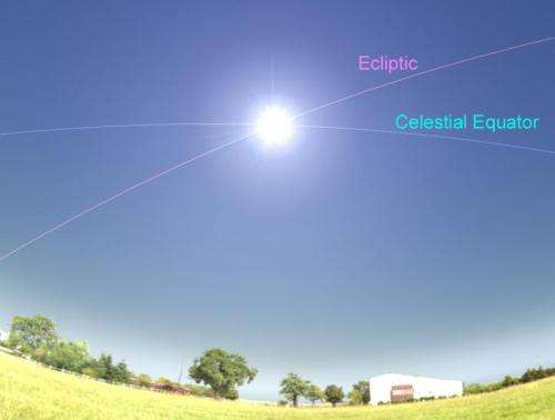 Explainer: what makes the spring equinox?