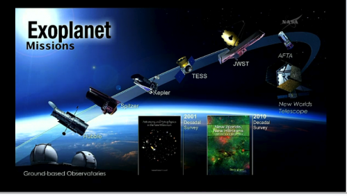 James Webb and the Search for Life Beyond Earth