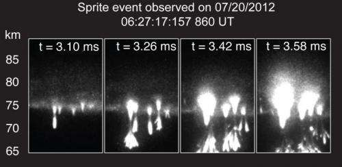 Sprites form at plasma irregularities in the lower ionosphere