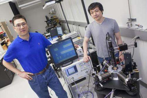 Measuring the mass of 'massless' electrons