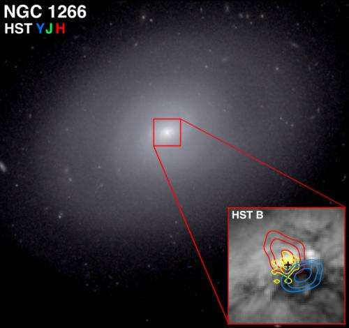 'Perfect storm' quenching star formation around a supermassive black hole