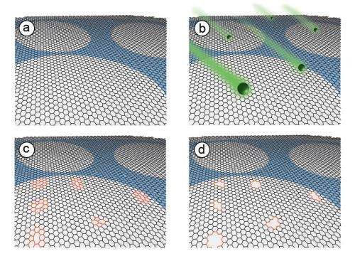 New technique produces highly selective filter materials