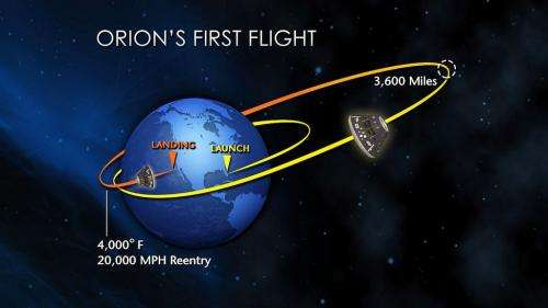 Lockheed Martin keeps fingers crossed for Orion's first test flight