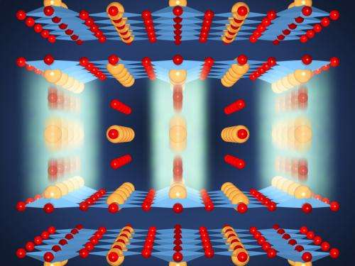 Superconductivity without cooling