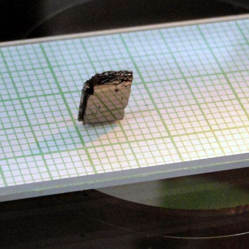 Ames Lab researchers see rare-earth-like magnetic properties in iron