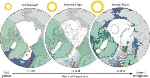 Arctic sea ice influenced force of the Gulf Stream