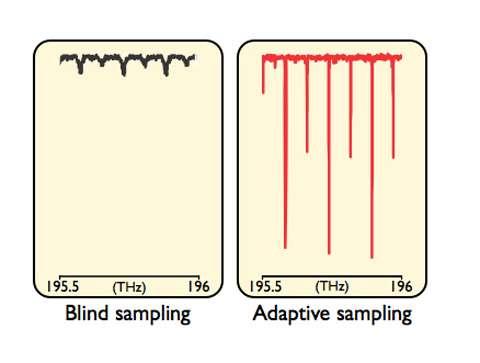 A sharp eye for molecular fingerprints
