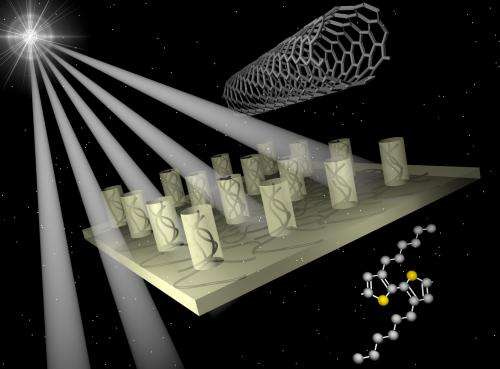 Nano-engineering enhances charge transport and promises more efficient future solar cells
