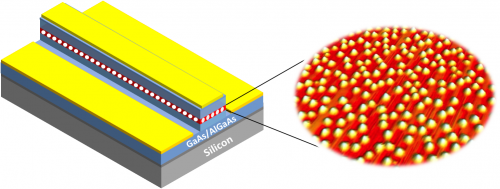 """DARPA program """"grows"""" lasers directly on silicon-based microchips"""