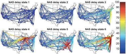Designing tomorrow's air traffic control systems