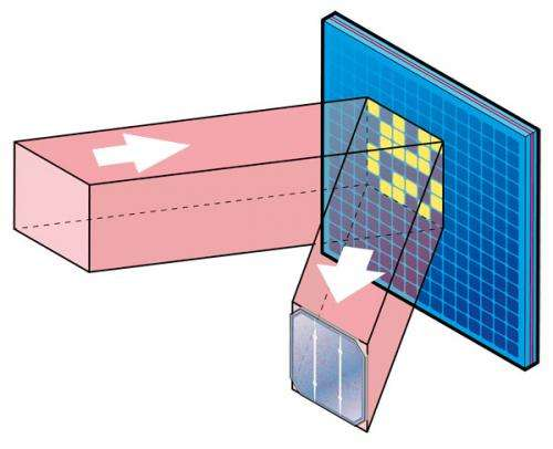 Detecting defects in solar cells