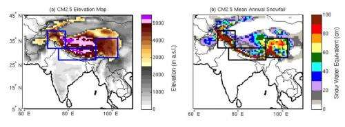 Researchers resolve the Karakoram glacier anomaly, a cold case of climate science