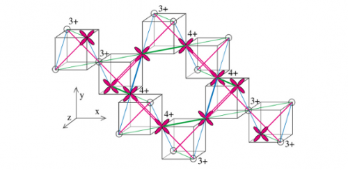 Discovery of novel magnetism in the iridium compound CuIr2S4