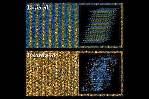 Disordered materials hold promise for better batteries