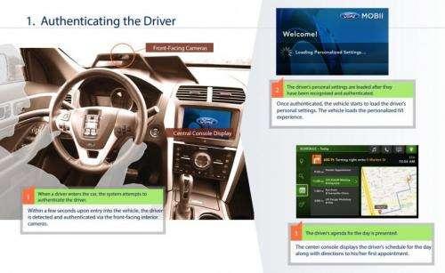 Ford, Intel Project Mobii explores driver and car connections