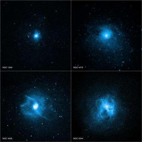 Elliptical galaxies: Chandra helps explain 'red and dead galaxies'