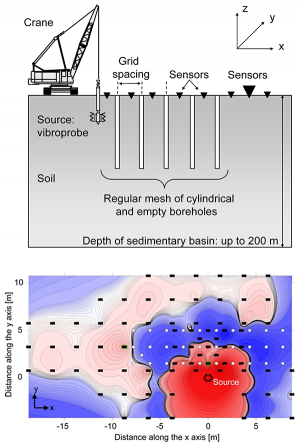 Field study shows possibility of deflecting seismic waves around desired geologic surface areas