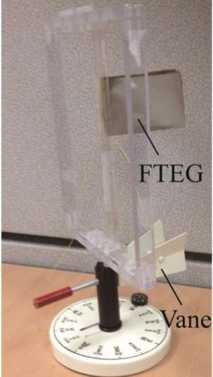 Fluttering flags to harvest power looks promising to researchers