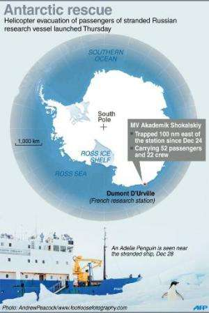 Graphic on the Russian research vessel trapped in the Antarctic since December 24