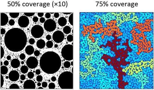 Growth of an Ultra-thin Layered Structure Offers Surprises