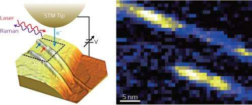 High-resolution microscopy technique resolves individual carbon nanotubes under ambient conditions