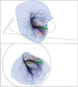 Laniakea: Newly identified galactic supercluster is home to the Milky Way