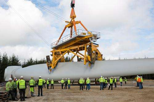 Lifting Mechanism for Mounting Huge Rotor Blades