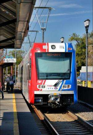 Light Rail Reduces Auto, Gasoline Use and CO2 Emissions