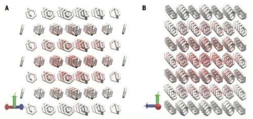 Longstanding bottleneck in crystal structure prediction solved