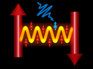 Manipulating magnetic forces with light