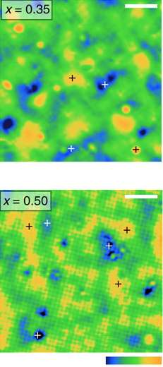Mapping the behavior of charges in correlated spin-orbit coupled materials