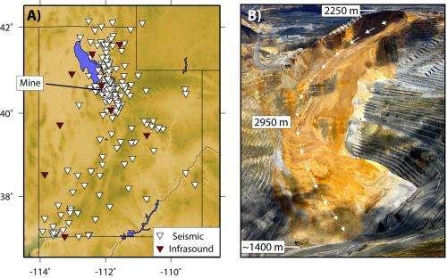 Mega-landslide in giant Utah copper mine may have triggered earthquakes