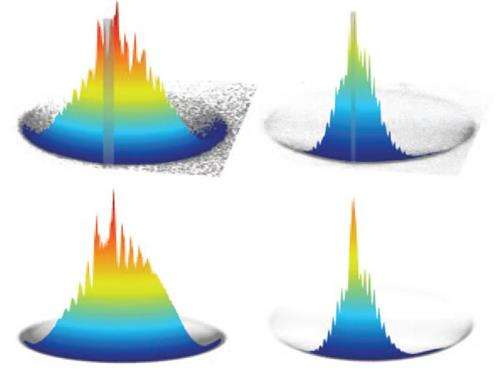 Molecular collisions now imaged better than ever