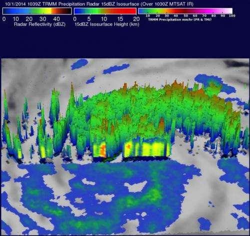 NASA sees intensifying typhoon Phanfone heading toward Japan
