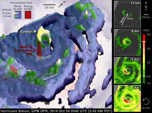NASA's GPM satellite's find before Hurricane Simon was caught rapidly intensifying