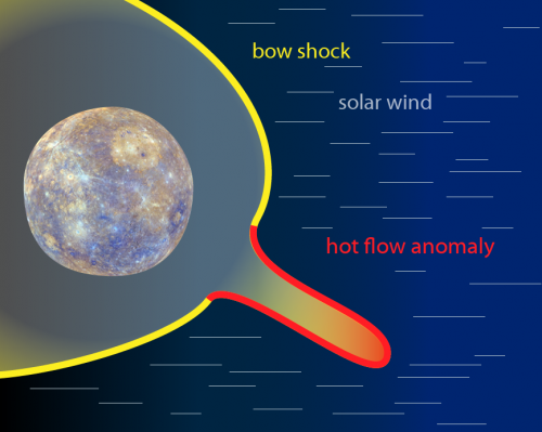 NASA's Messenger spots giant space weather effects at mercury