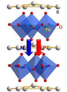 New family of materials for energy-efficient information storage and processing