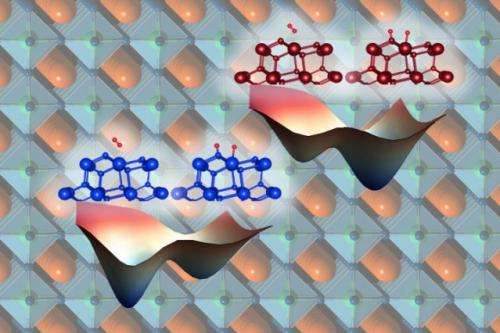 """New field of """"strain engineering"""" could open up areas of materials research"""