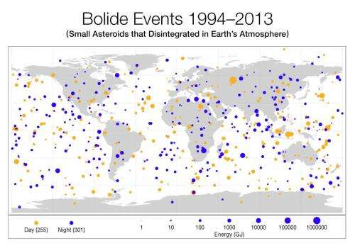 New map shows frequency of small asteroid impacts, provides clues on larger asteroid population
