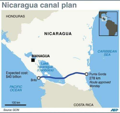 Nicaragua canal plan