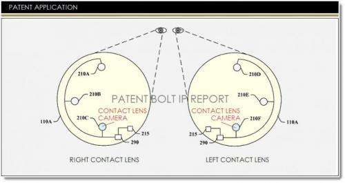 Patent talk: Google sharpens contact lens vision