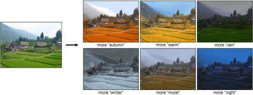 Photo editing algorithm changes weather, seasons automatically