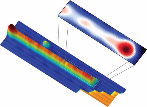 Princeton scientists observe elusive particle that is its own antiparticle